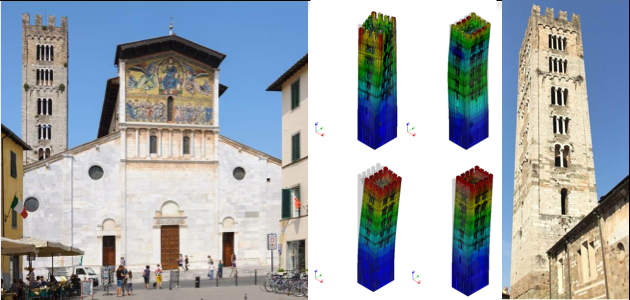 Basilica San Frediano a Lucca