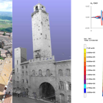 The Rognosa tower - San Gimignano (SI)